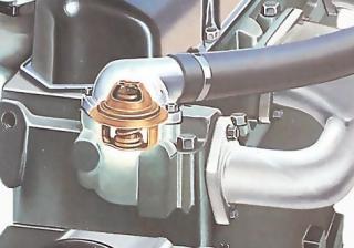 Как да проверим дали термостатът на колата работи